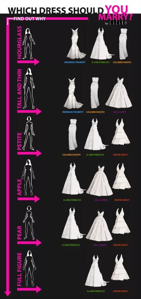 вся стили платьев и их названия фото лично занимался изобретением
