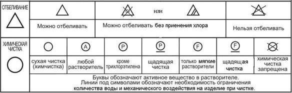 znachek-dlya-himchistki-na-odejde-27275-large